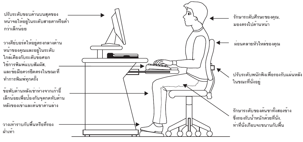 toshiba good working posture